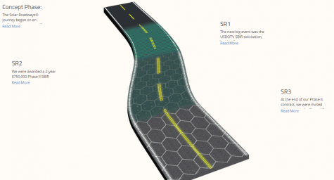 Solar panel roadways