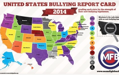 Ending bullying should remain a focus in schools
