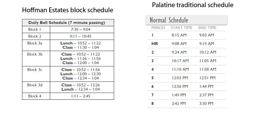 Editorial: The drawbacks of a block schedule