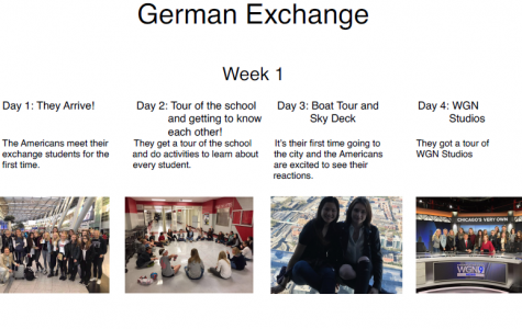 Exchange program cultivates awareness