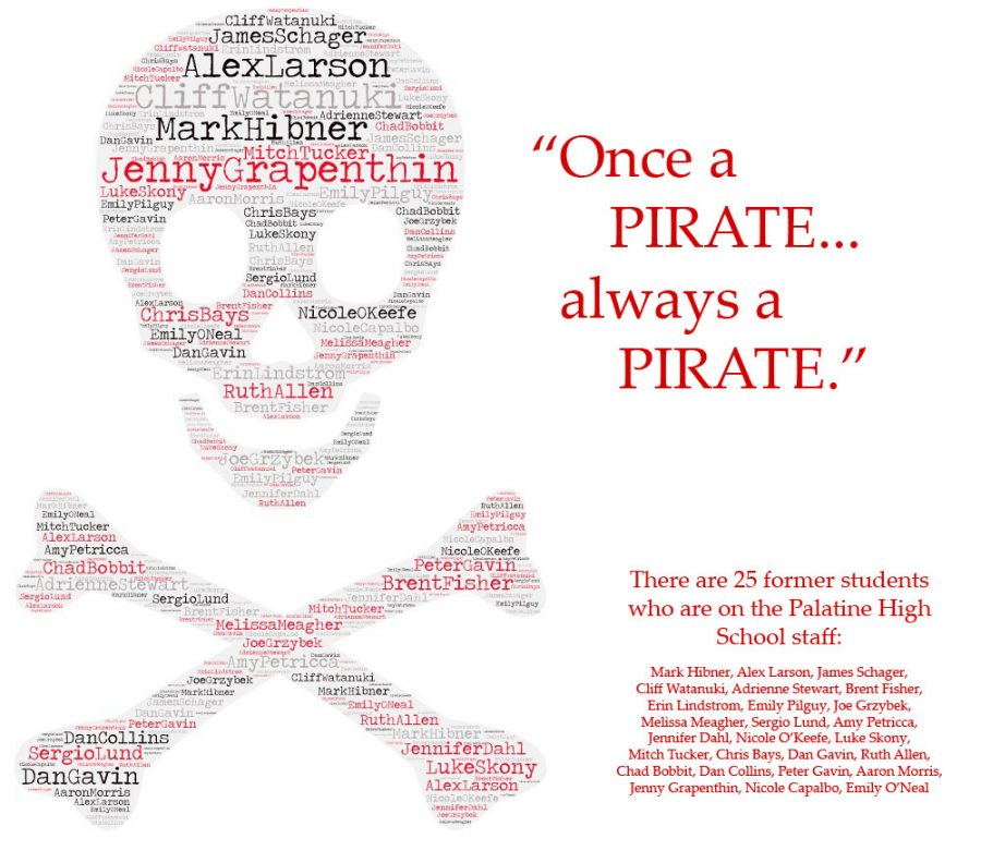 Once a Pirate, always a Pirate