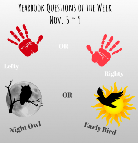 Yearbook Question of the Week – Nov 5!