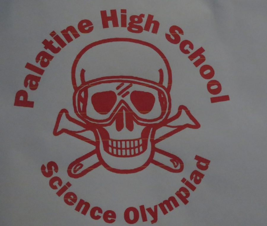 Sign Science Olympiad