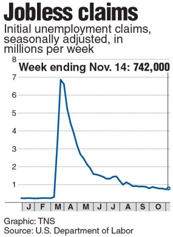 Weekly unemployment insurance claims. Tribune News Service 2020